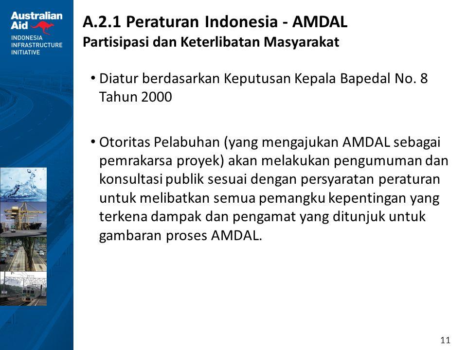 11 A.2.1 Peraturan Indonesia - AMDAL Partisipasi dan Keterlibatan Masyarakat Diatur berdasarkan Keputusan Kepala Bapedal No. 8 Tahun 2000 Otoritas Pel