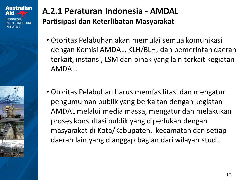 12 A.2.1 Peraturan Indonesia - AMDAL Partisipasi dan Keterlibatan Masyarakat Otoritas Pelabuhan akan memulai semua komunikasi dengan Komisi AMDAL, KLH