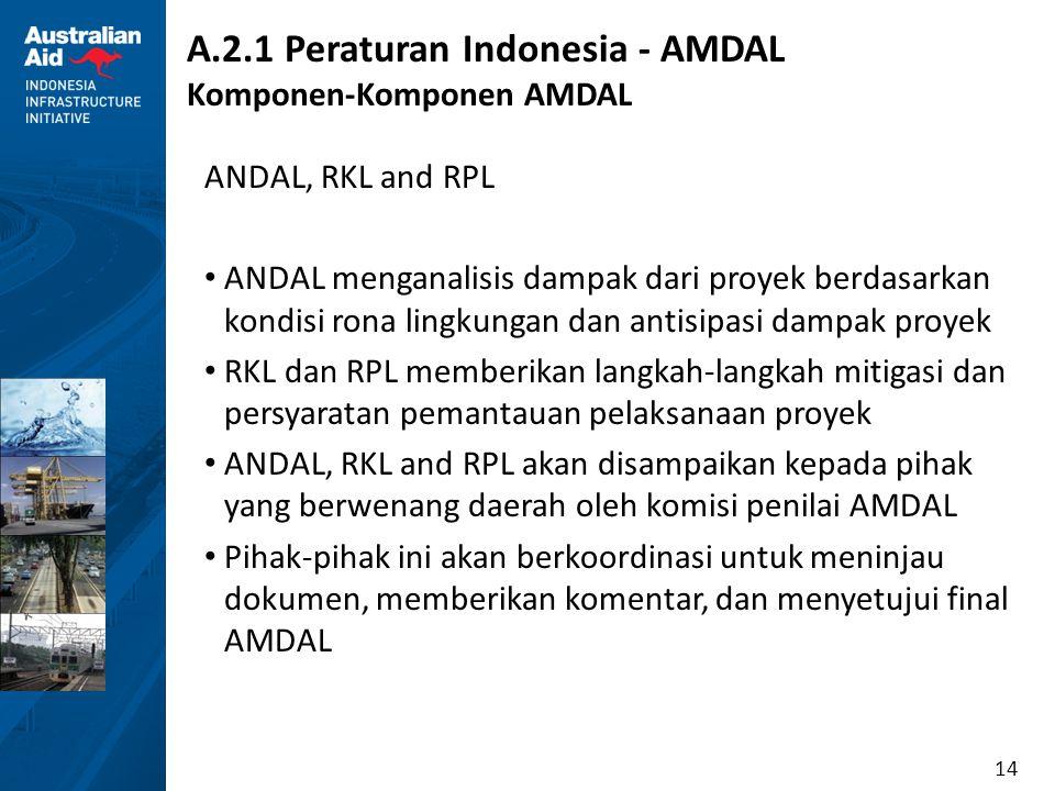 14 A.2.1 Peraturan Indonesia - AMDAL Komponen-Komponen AMDAL ANDAL, RKL and RPL ANDAL menganalisis dampak dari proyek berdasarkan kondisi rona lingkun