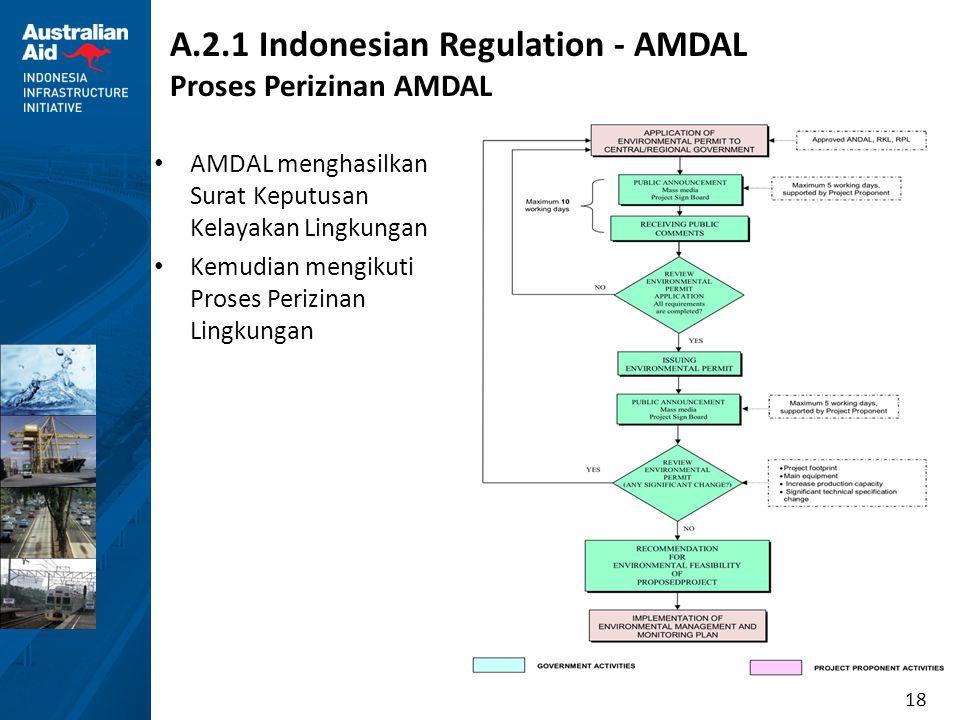 18 A.2.1 Indonesian Regulation - AMDAL Proses Perizinan AMDAL AMDAL menghasilkan Surat Keputusan Kelayakan Lingkungan Kemudian mengikuti Proses Perizi