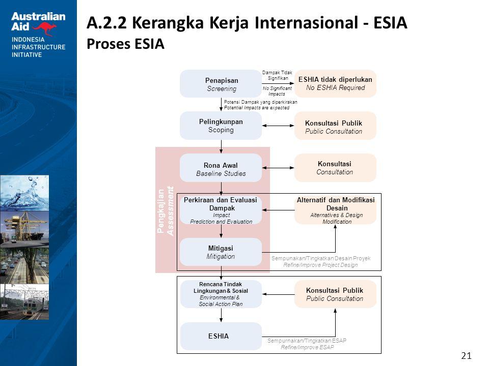 21 A.2.2 Kerangka Kerja Internasional - ESIA Proses ESIA Pengkajian Penapisan Screening Pelingkunpan Scoping Rona Awal Baseline Studies Perkiraan dan