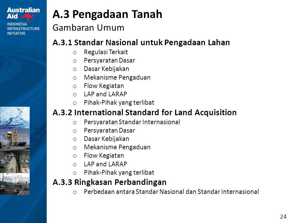 24 A.3 Pengadaan Tanah Gambaran Umum A.3.1 Standar Nasional untuk Pengadaan Lahan o Regulasi Terkait o Persyaratan Dasar o Dasar Kebijakan o Mekanisme