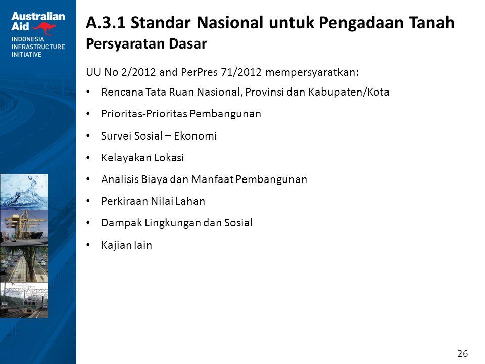 26 A.3.1 Standar Nasional untuk Pengadaan Tanah Persyaratan Dasar UU No 2/2012 and PerPres 71/2012 mempersyaratkan: Rencana Tata Ruan Nasional, Provin