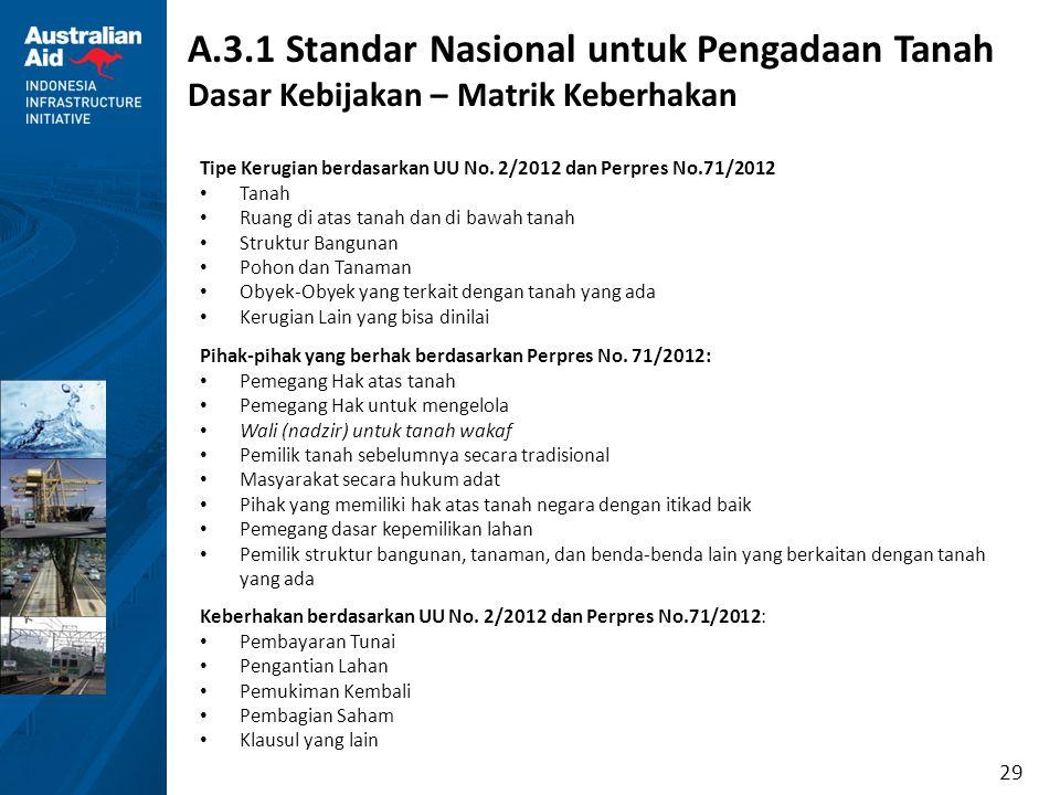 29 A.3.1 Standar Nasional untuk Pengadaan Tanah Dasar Kebijakan – Matrik Keberhakan Tipe Kerugian berdasarkan UU No. 2/2012 dan Perpres No.71/2012 Tan