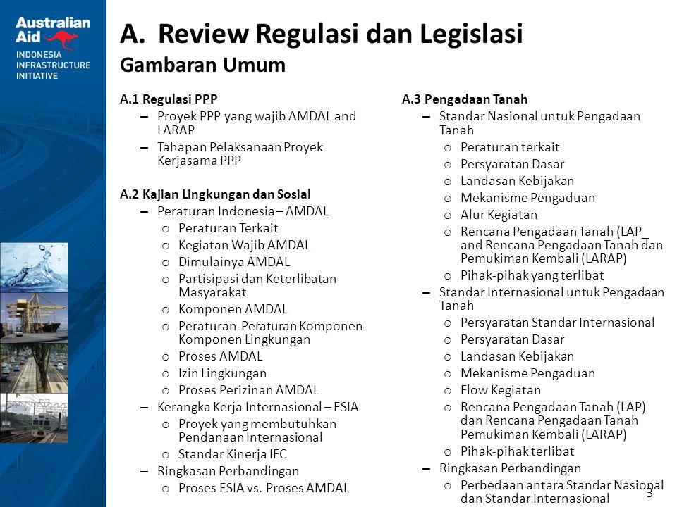 3 A.Review Regulasi dan Legislasi Gambaran Umum A.1 Regulasi PPP – Proyek PPP yang wajib AMDAL and LARAP – Tahapan Pelaksanaan Proyek Kerjasama PPP A.