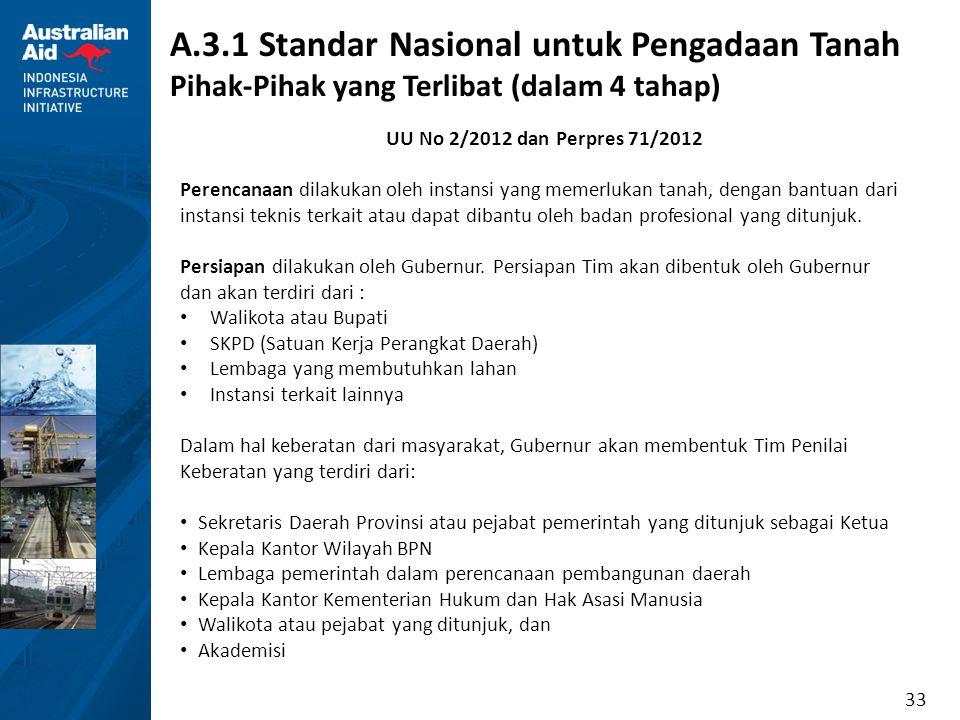 33 A.3.1 Standar Nasional untuk Pengadaan Tanah Pihak-Pihak yang Terlibat (dalam 4 tahap) UU No 2/2012 dan Perpres 71/2012 Perencanaan dilakukan oleh