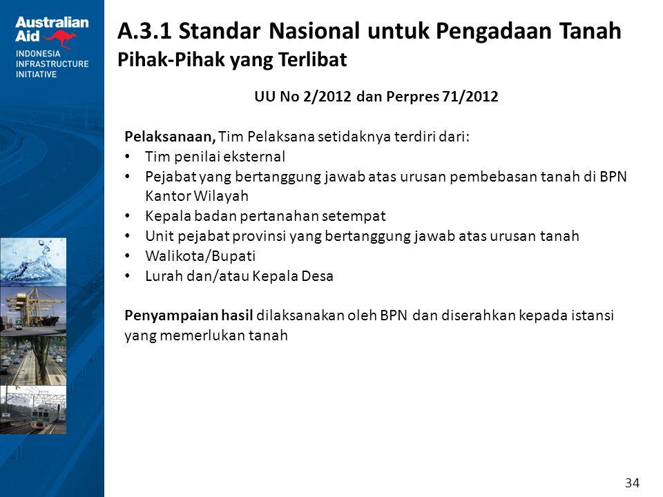 34 A.3.1 Standar Nasional untuk Pengadaan Tanah Pihak-Pihak yang Terlibat UU No 2/2012 dan Perpres 71/2012 Pelaksanaan, Tim Pelaksana setidaknya terdi
