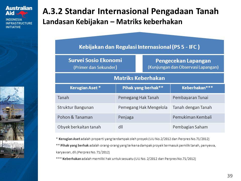 39 A.3.2 Standar Internasional Pengadaan Tanah Landasan Kebijakan – Matriks keberhakan * Kerugian Aset adalah properti yang terdampak oleh proyek (UU