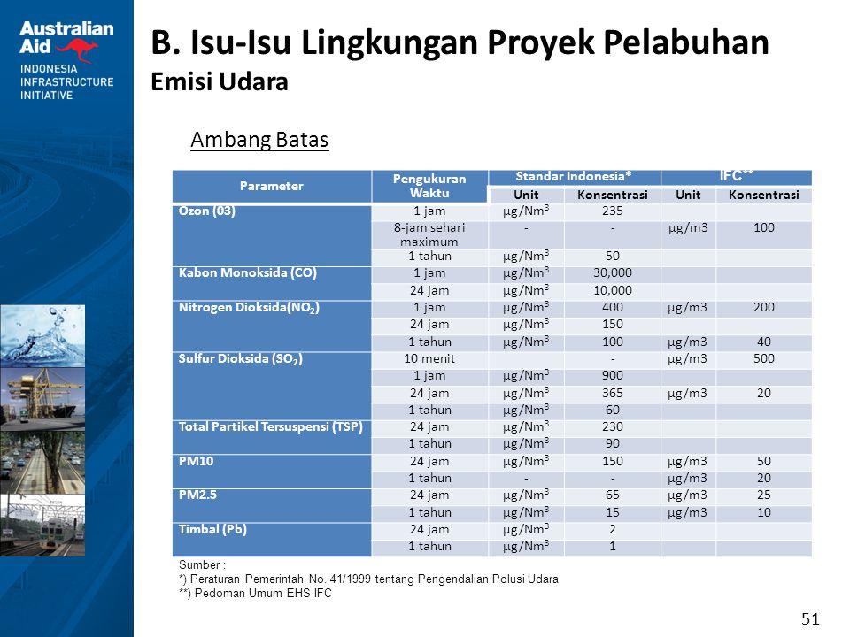 51 B. Isu-Isu Lingkungan Proyek Pelabuhan Emisi Udara Ambang Batas Parameter Pengukuran Waktu Standar Indonesia* IFC** UnitKonsentrasi UnitKonsentrasi