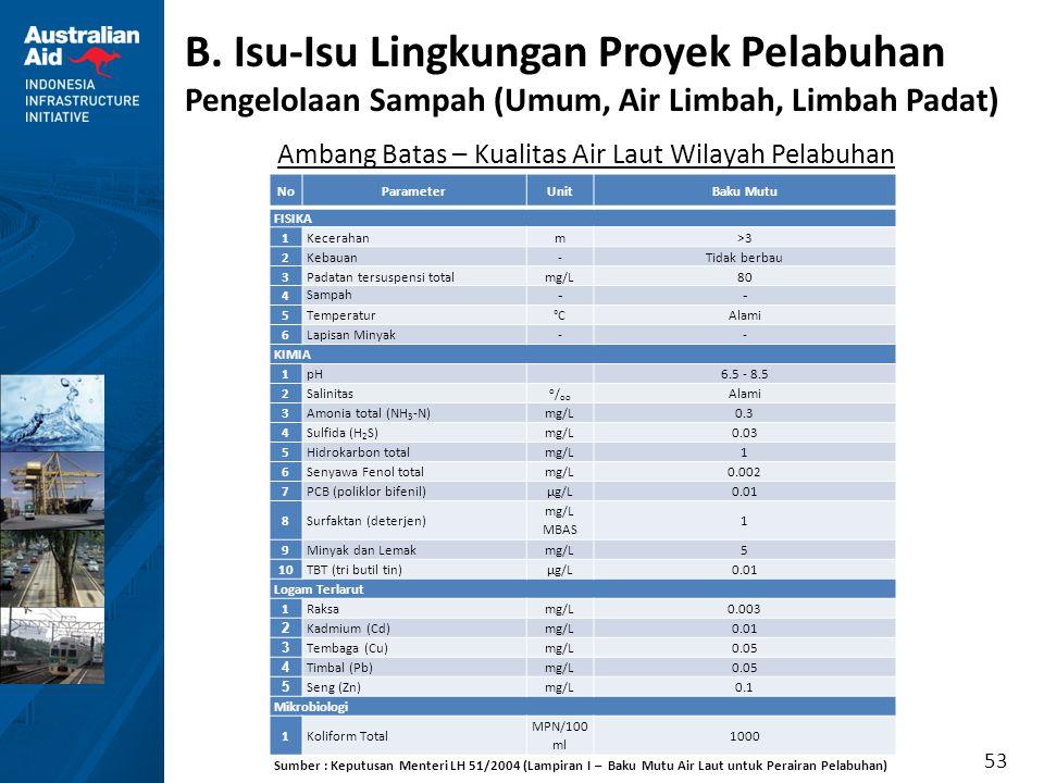 53 B. Isu-Isu Lingkungan Proyek Pelabuhan Pengelolaan Sampah (Umum, Air Limbah, Limbah Padat) Ambang Batas – Kualitas Air Laut Wilayah Pelabuhan NoPar