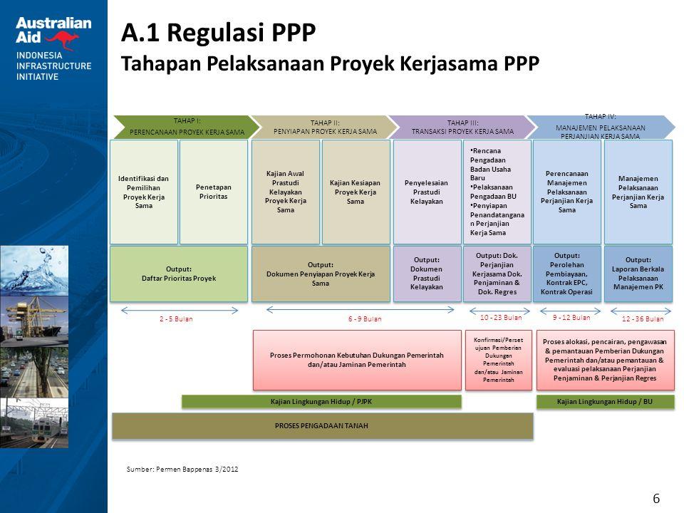 6 A.1 Regulasi PPP Tahapan Pelaksanaan Proyek Kerjasama PPP TAHAP I: PERENCANAAN PROYEK KERJA SAMA TAHAP II: PENYIAPAN PROYEK KERJA SAMA TAHAP III: TR