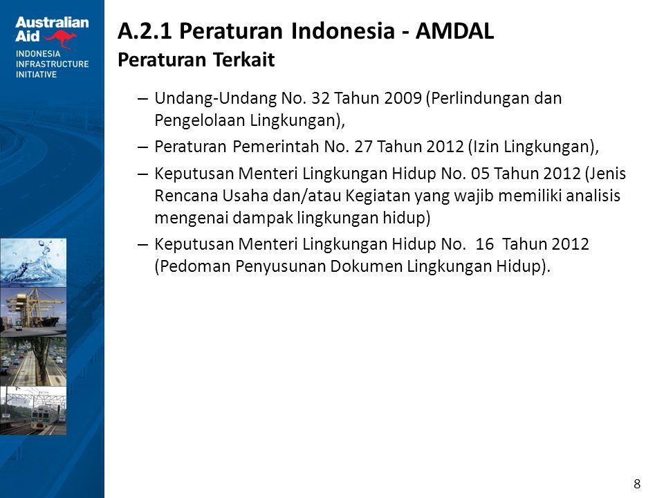8 A.2.1 Peraturan Indonesia - AMDAL Peraturan Terkait – Undang-Undang No. 32 Tahun 2009 (Perlindungan dan Pengelolaan Lingkungan), – Peraturan Pemerin