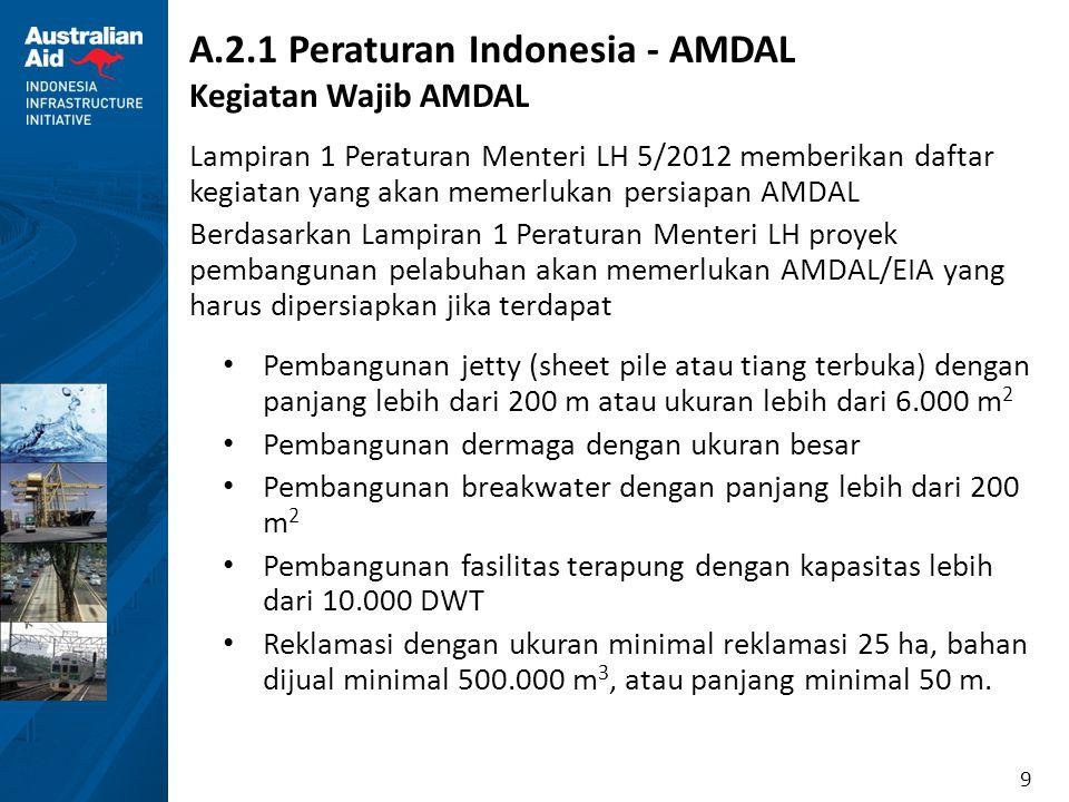 9 A.2.1 Peraturan Indonesia - AMDAL Kegiatan Wajib AMDAL Lampiran 1 Peraturan Menteri LH 5/2012 memberikan daftar kegiatan yang akan memerlukan persia