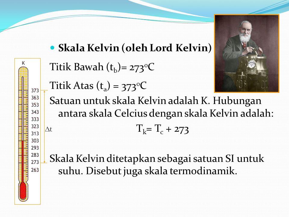 Skala Kelvin (oleh Lord Kelvin) Titik Bawah (t b )= 273 o C Titik Atas (t a ) = 373 o C Satuan untuk skala Kelvin adalah K.
