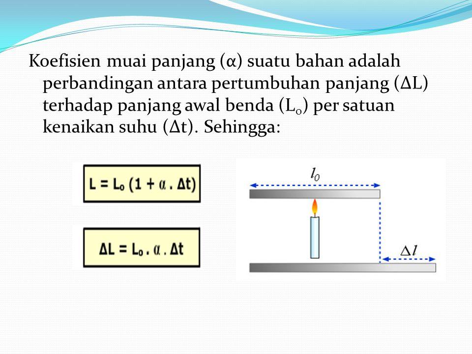 Koefisien muai panjang (α) suatu bahan adalah perbandingan antara pertumbuhan panjang (∆L) terhadap panjang awal benda (L 0 ) per satuan kenaikan suhu (∆t).