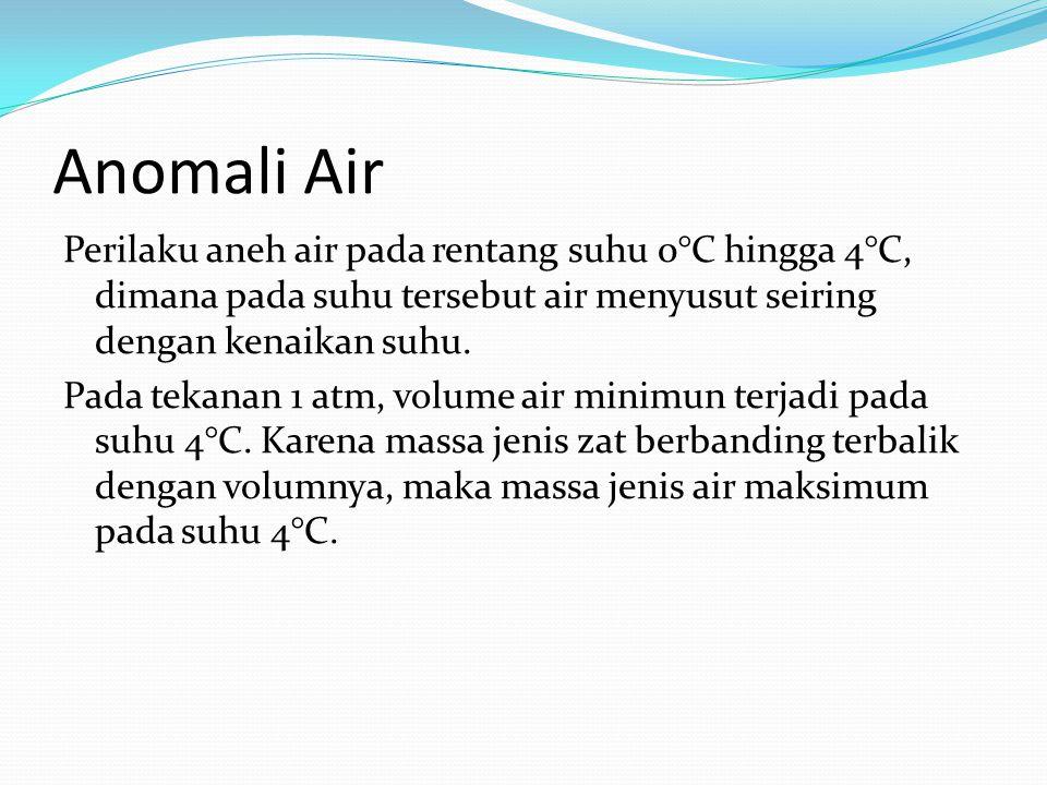 Anomali Air Perilaku aneh air pada rentang suhu 0°C hingga 4°C, dimana pada suhu tersebut air menyusut seiring dengan kenaikan suhu.
