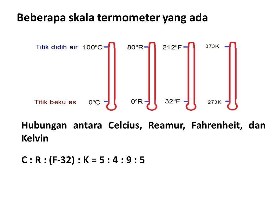 Contoh soal Suhu suatu benda 80 o C, tentukan suhu tersebut ke dalam skala Fahrenheit, Reamur, dan Kelvin.