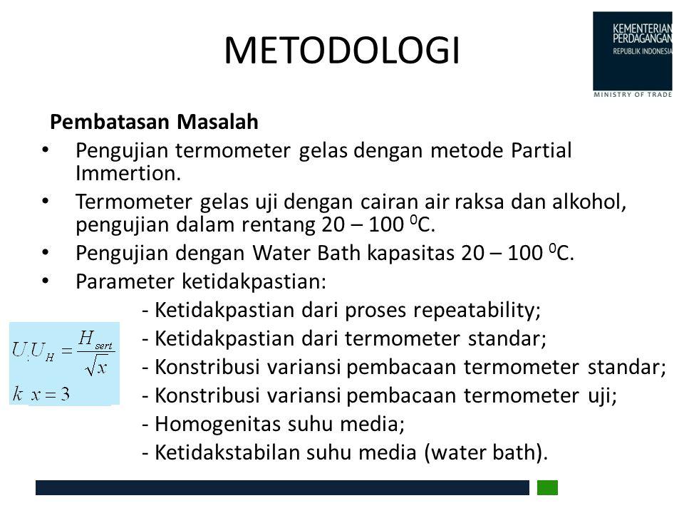 METODOLOGI Pembatasan Masalah Pengujian termometer gelas dengan metode Partial Immertion. Termometer gelas uji dengan cairan air raksa dan alkohol, pe