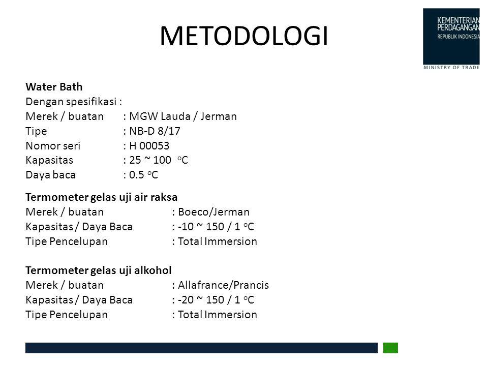 METODOLOGI Water Bath Dengan spesifikasi : Merek / buatan: MGW Lauda / Jerman Tipe: NB-D 8/17 Nomor seri: H 00053 Kapasitas: 25 ~ 100 o C Daya baca: 0