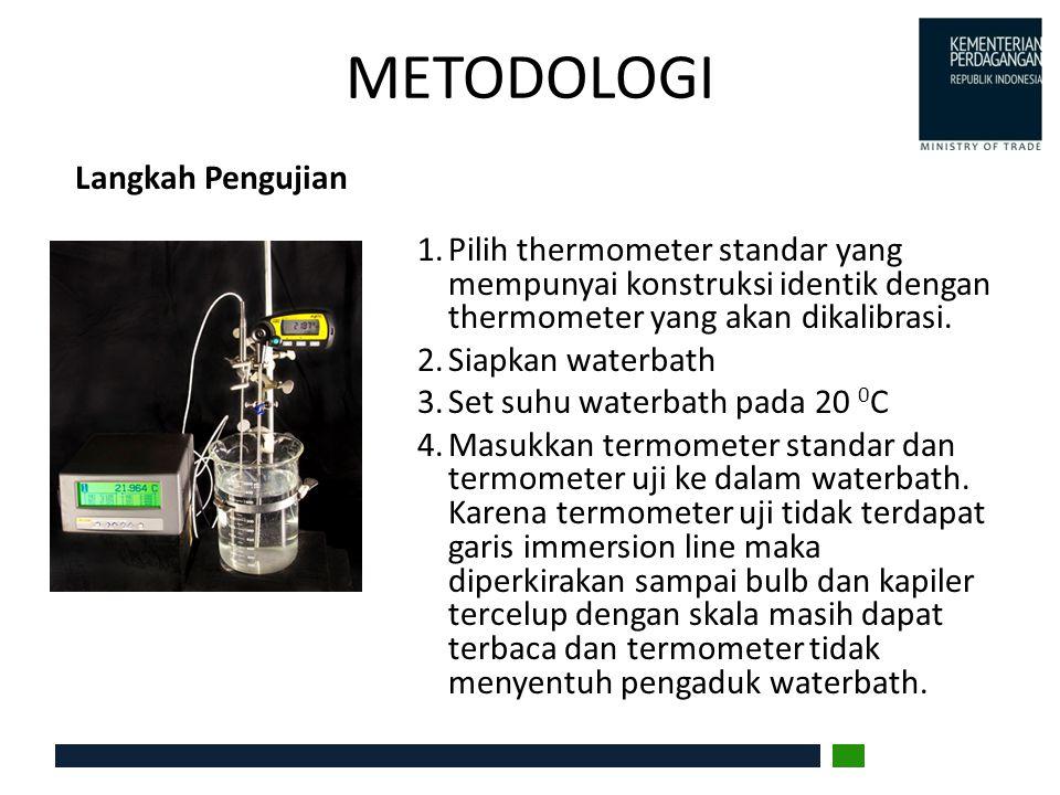 METODOLOGI Langkah Pengujian 1.Pilih thermometer standar yang mempunyai konstruksi identik dengan thermometer yang akan dikalibrasi. 2.Siapkan waterba