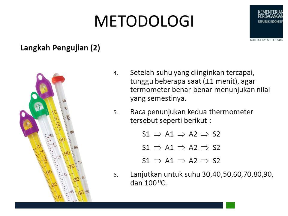 METODOLOGI 4. Setelah suhu yang diinginkan tercapai, tunggu beberapa saat (  1 menit), agar termometer benar-benar menunjukan nilai yang semestinya.