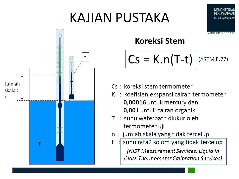 HASIL DAN PEMBAHASAN Perhitungan Hasil koreksi untuk Termometer Alkohol Uji Thermometer StandarThermometer Alkohol uji Rata-rata Pembacaan ( o C) Koreksi ( o C) Rata-rata Pembacaan ( o C) Koreksi pencelupan ( o C) Koreksi ( o C) t S =(∑S 1 +∑S 2 )/6t SK t A =(∑A 1 +∑A 2 )/6Cs = K.N (t 1 - t 2 )K 1 =t S +t SK -t A K 2 =(t S +t SK )-(t A +C s ) 20.370.0120 -0.0002 0.38 29.970.0129 0.0152 0.98 0.96 39.970.0539 0.0490 1.02 0.97 50.100.0550 0.0972 0.15 0.05 60.000.0360 0.1660 0.03 -0.14 70.000.0670 0.2280 0.06 -0.17 79.70-0.0280 0.3080 -0.32 -0.63 89.93-0.0990 0.4080 -0.16 -0.56 97.70-0.0498 0.5122 -0.34 -0.85