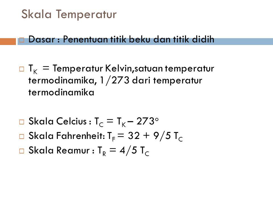 Skala Temperatur  Dasar : Penentuan titik beku dan titik didih  T K = Temperatur Kelvin,satuan temperatur termodinamika, 1/273 dari temperatur termo