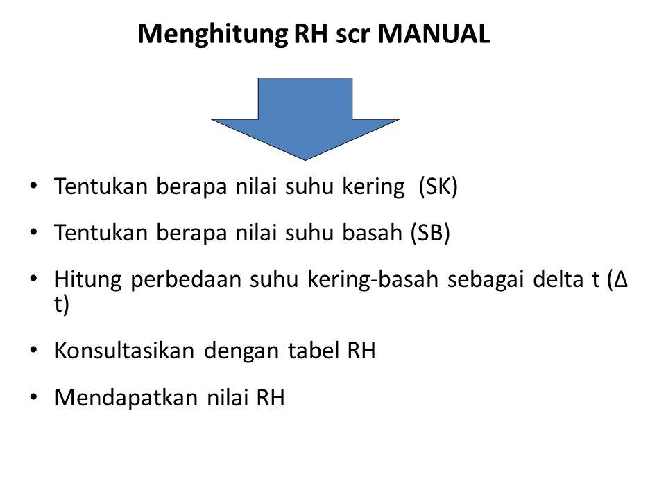 Menghitung RH scr MANUAL Tentukan berapa nilai suhu kering (SK) Tentukan berapa nilai suhu basah (SB) Hitung perbedaan suhu kering-basah sebagai delta