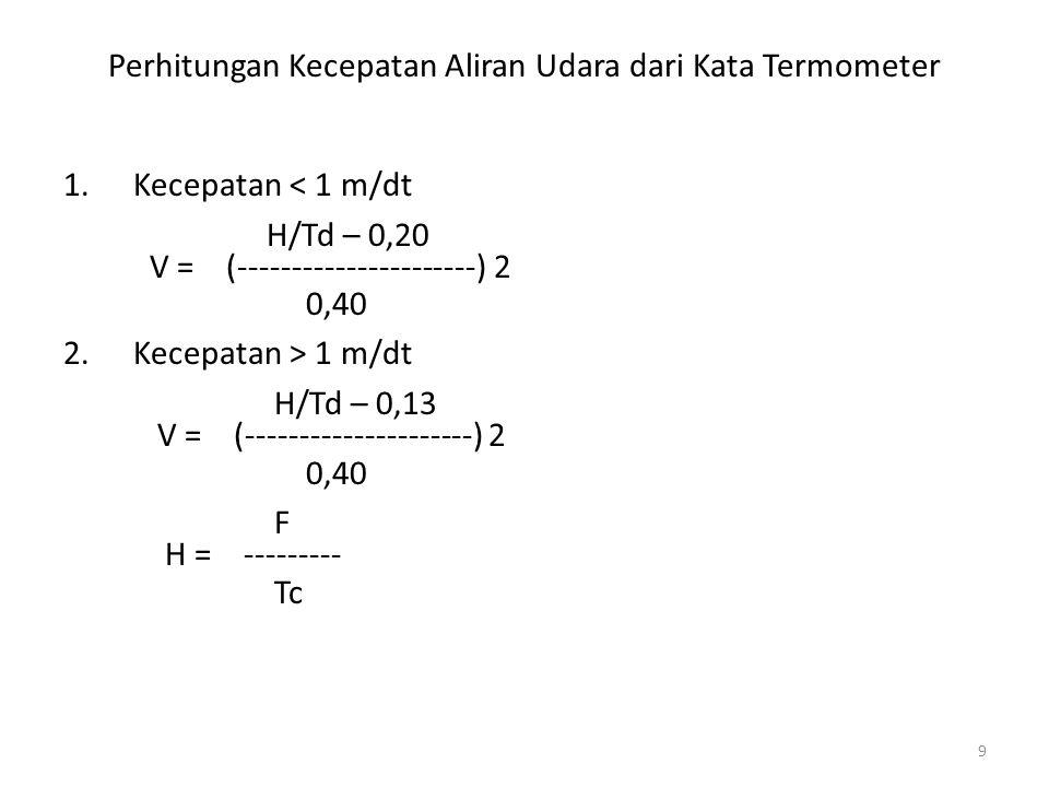 Perhitungan Kecepatan Aliran Udara dari Kata Termometer 1.Kecepatan < 1 m/dt H/Td – 0,20 V = (----------------------) 2 0,40 2.Kecepatan > 1 m/dt H/Td