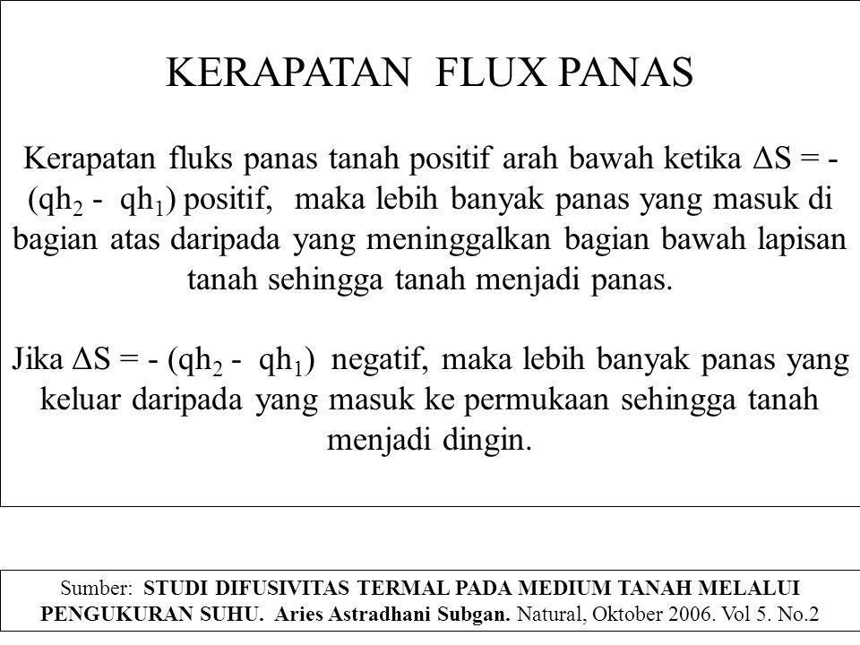 KERAPATAN FLUX PANAS Kerapatan fluks panas tanah positif arah bawah ketika ΔS = - (qh 2 - qh 1 ) positif, maka lebih banyak panas yang masuk di bagian