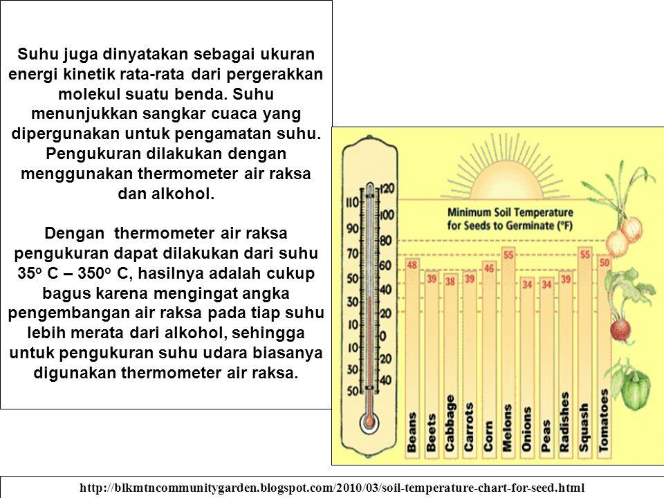 Suhu juga dinyatakan sebagai ukuran energi kinetik rata-rata dari pergerakkan molekul suatu benda. Suhu menunjukkan sangkar cuaca yang dipergunakan un