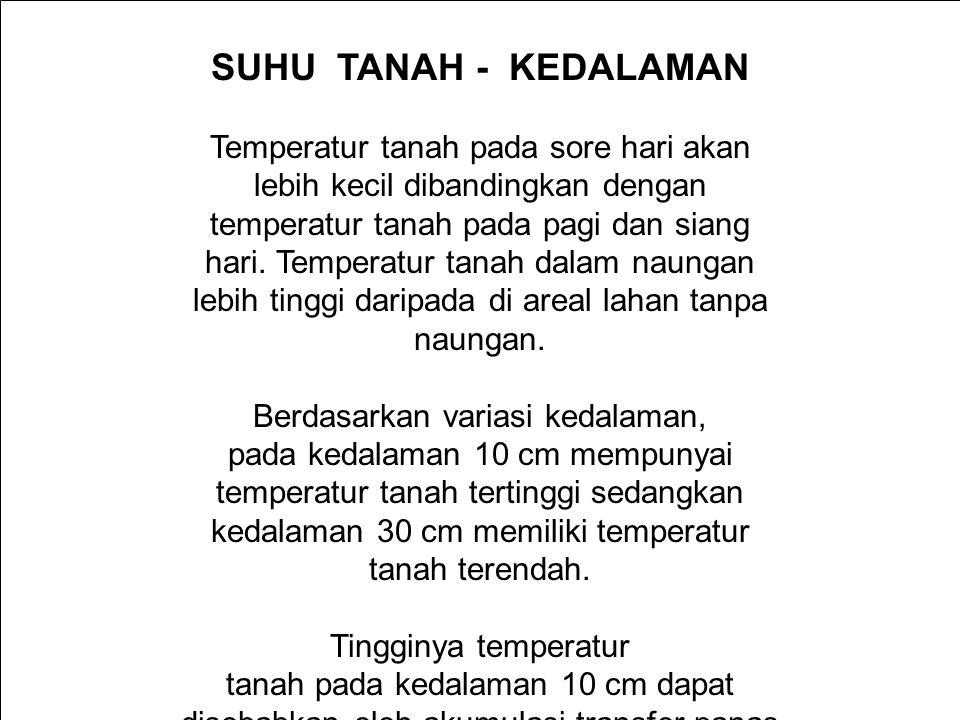 SUHU TANAH - KEDALAMAN Temperatur tanah pada sore hari akan lebih kecil dibandingkan dengan temperatur tanah pada pagi dan siang hari. Temperatur tana