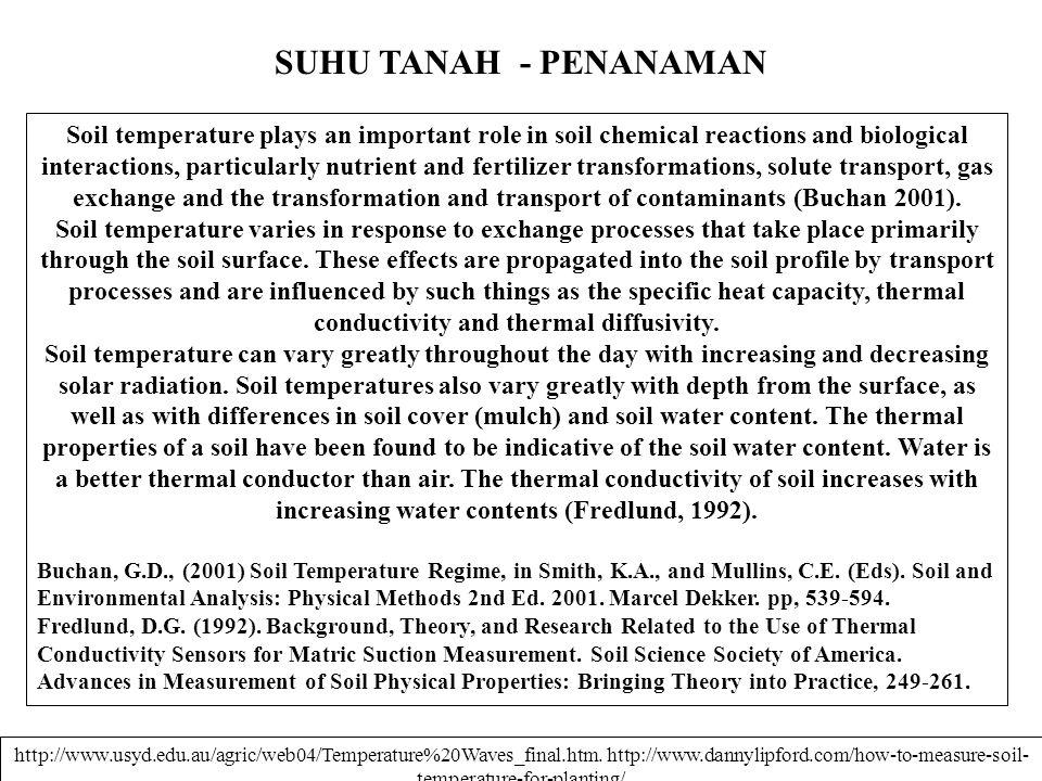 SUHU TANAH - PENANAMAN http://www.usyd.edu.au/agric/web04/Temperature%20Waves_final.htm. http://www.dannylipford.com/how-to-measure-soil- temperature-