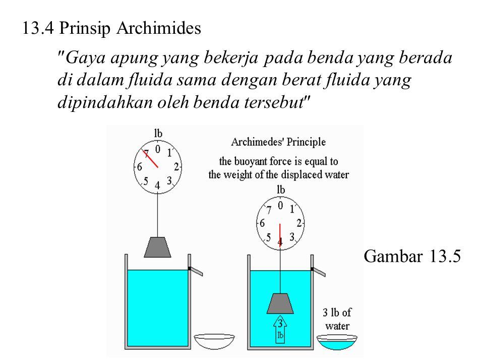 13.4 Prinsip Archimides  Gaya apung yang bekerja pada benda yang berada di dalam fluida sama dengan berat fluida yang dipindahkan oleh benda tersebut