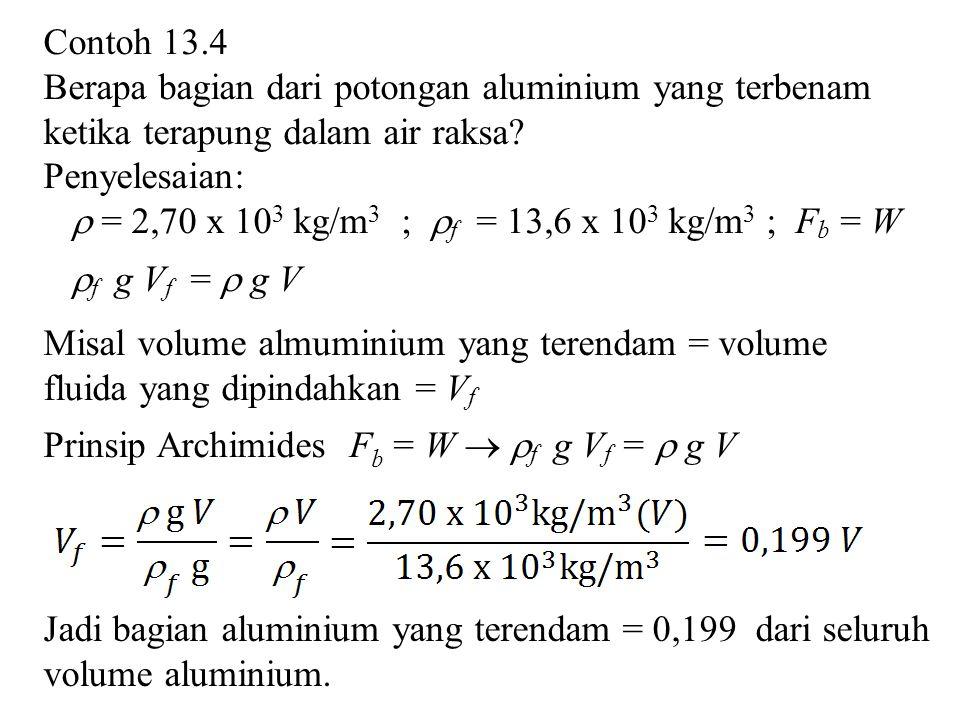 Contoh 13.4 Berapa bagian dari potongan aluminium yang terbenam ketika terapung dalam air raksa? Penyelesaian:  = 2,70 x 10 3 kg/m 3 ;  f = 13,6 x 1