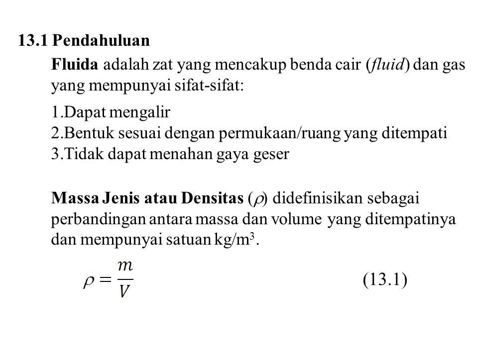 Gaya Apung F b =  f g V f (13.9) W =  g V(13.10) Kesetimbangan benda apung F b = W (13.11) F b = Gaya apung g = Percepatan gravitasi ρ = Massa jenis benda apung  f = Massa jenis fluida V = Volume benda yang dicelupkan/masukkan ke dalam fluida V f = Volume fluida yang dipindahkan W = Berat benda yang dicelupkan/dimasukkan ke dalam fluida W f = Berat fluida yang dipindahkan