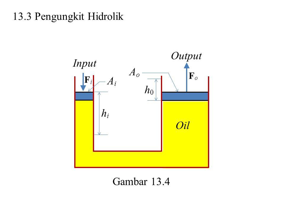 Dari gambar (13.4) didapat perubahan tekanan fluida Sehingga didapat (13.6) Volume yang dipindahkan karena gaya F i sama dengan volume yang menimbulkan gaya F o.