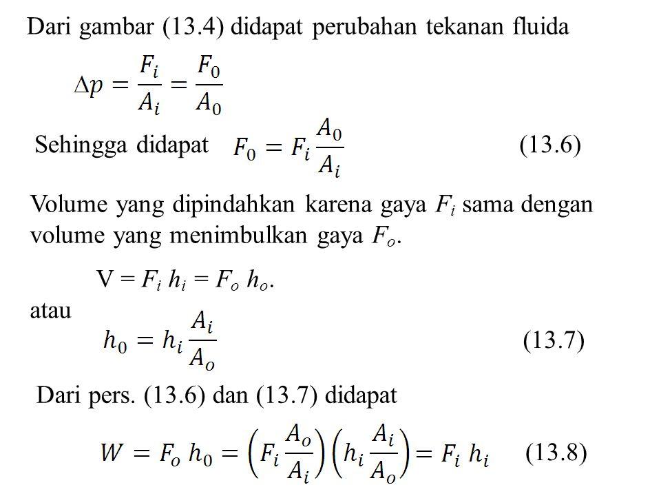 Dari gambar (13.4) didapat perubahan tekanan fluida Sehingga didapat (13.6) Volume yang dipindahkan karena gaya F i sama dengan volume yang menimbulka