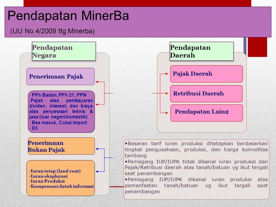 + Pendapatan MinerBa (UU No.4/2009 ttg Minerba) Retribusi Daerah Pendapatan Lain2 Pajak Daerah Penerimaan Pajak  PPh Badan, PPh 21, PPN  Pajak atas