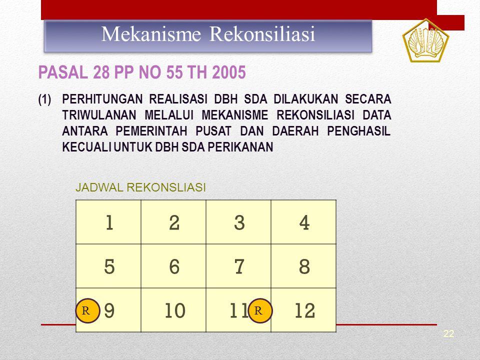PASAL 28 PP NO 55 TH 2005 (1)PERHITUNGAN REALISASI DBH SDA DILAKUKAN SECARA TRIWULANAN MELALUI MEKANISME REKONSILIASI DATA ANTARA PEMERINTAH PUSAT DAN
