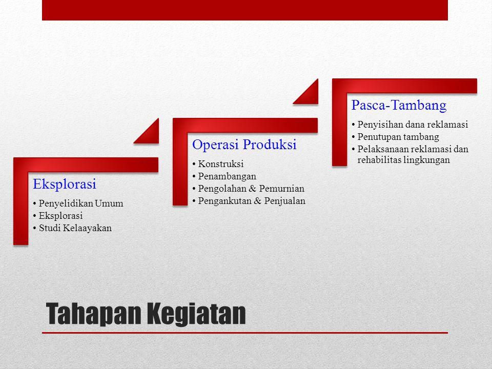 PT A mempunyai izin di Sanggau seluas 25.000 ha.10.000 diantaranya telah memasuki fase produksi.