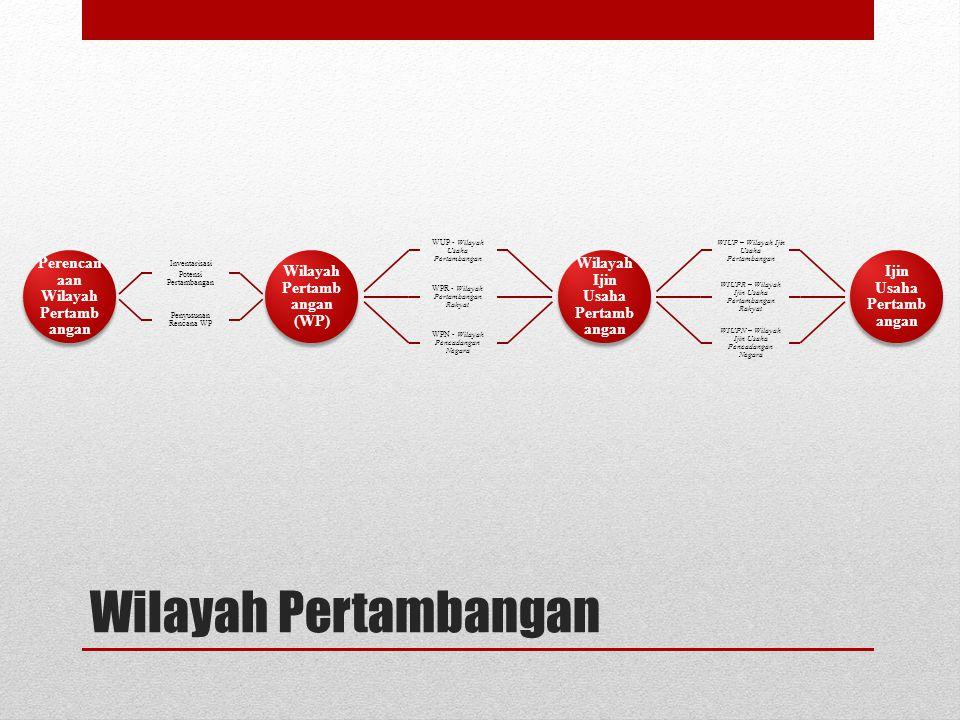 Wilayah Pertambangan Perencan aan Wilayah Pertamb angan Inventarisasi Potensi Pertambangan Penyusunan Rencana WP Wilayah Pertamb angan (WP) WUP - Wila