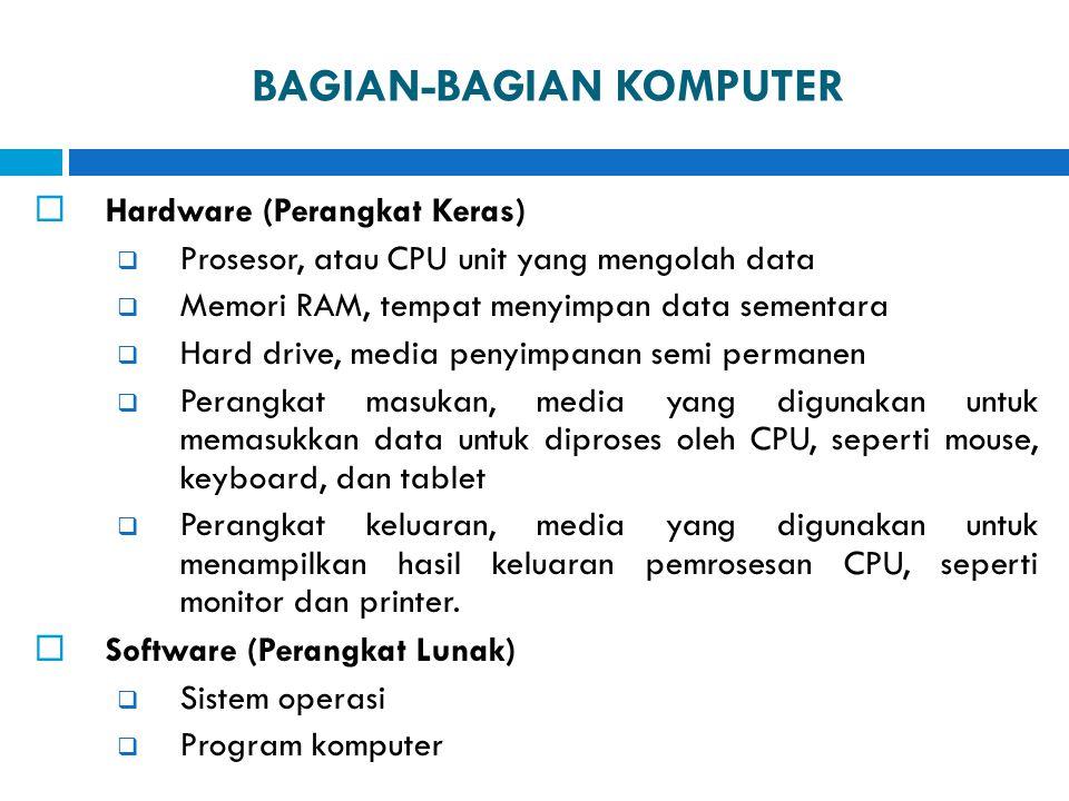 BAGIAN-BAGIAN KOMPUTER  Hardware (Perangkat Keras)  Prosesor, atau CPU unit yang mengolah data  Memori RAM, tempat menyimpan data sementara  Hard
