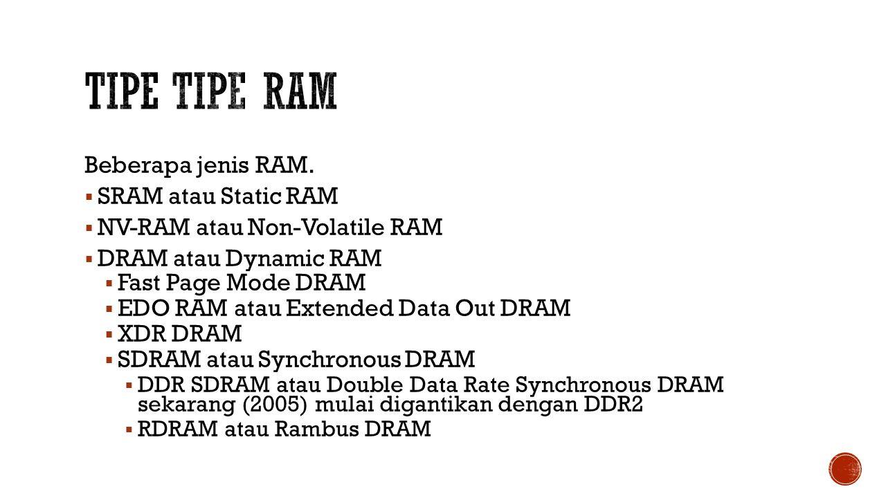 Beberapa jenis RAM.