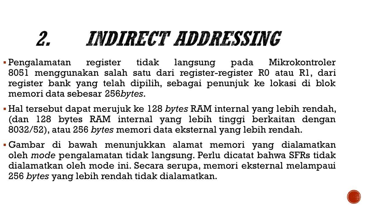  Pengalamatan register tidak langsung pada Mikrokontroler 8051 menggunakan salah satu dari register-register R0 atau R1, dari register bank yang telah dipilih, sebagai penunjuk ke lokasi di blok memori data sebesar 256bytes.