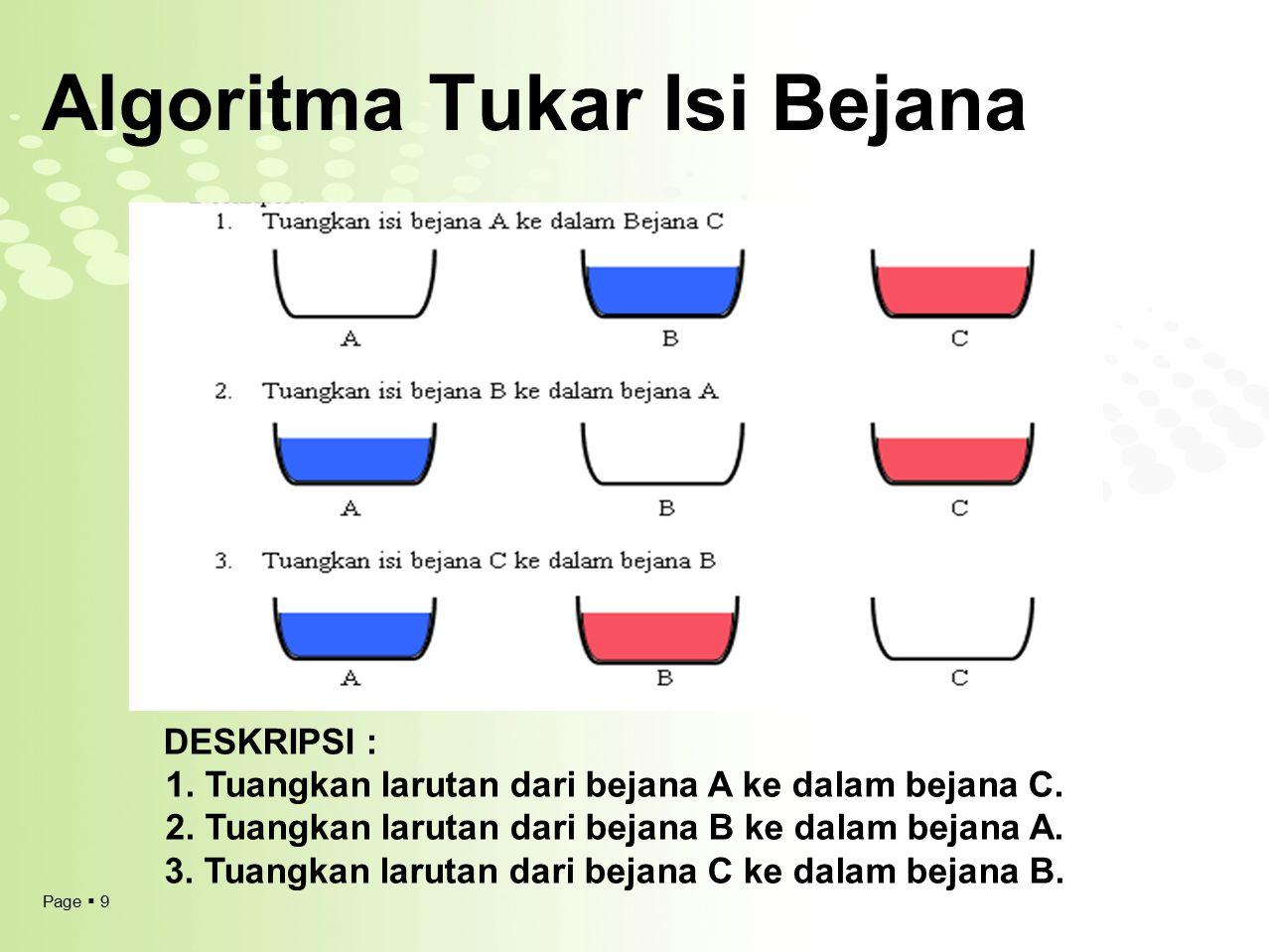 Page  9 Algoritma Tukar Isi Bejana DESKRIPSI : 1. Tuangkan larutan dari bejana A ke dalam bejana C. 2. Tuangkan larutan dari bejana B ke dalam bejana