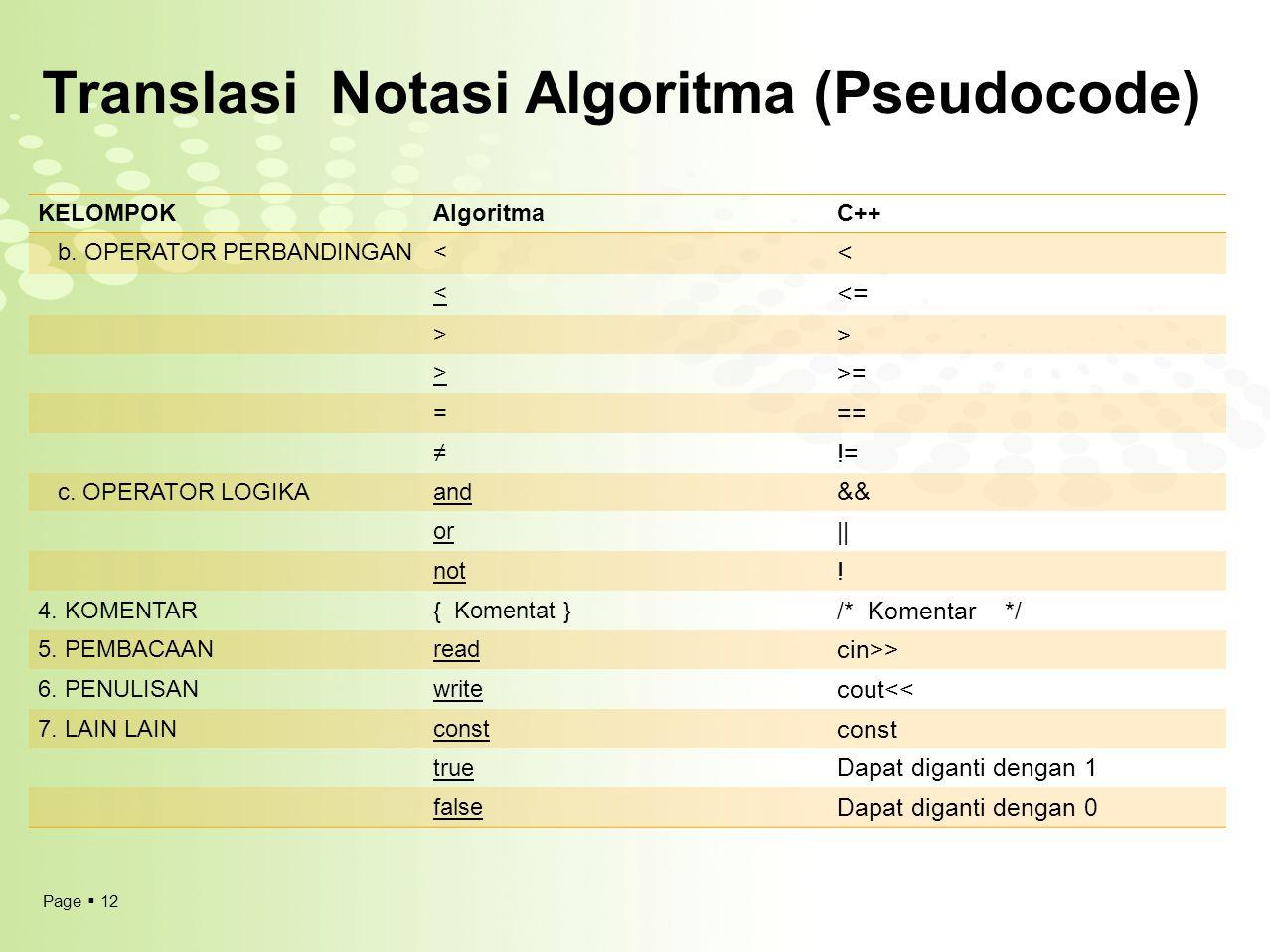 Page  12 Translasi Notasi Algoritma (Pseudocode) KELOMPOKAlgoritmaC++ b. OPERATOR PERBANDINGAN< < < <= > > > >= = == ≠ != c. OPERATOR LOGIKAand && or