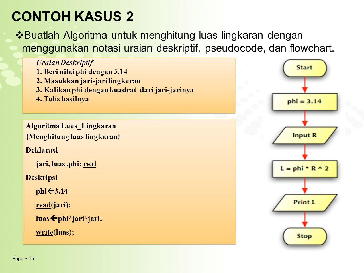 Page  15 CONTOH KASUS 2 Algoritma Luas_Lingkaran {Menghitung luas lingkaran} Deklarasi jari, luas,phi: real Deskripsi phi  3.14 read(jari); luas  p