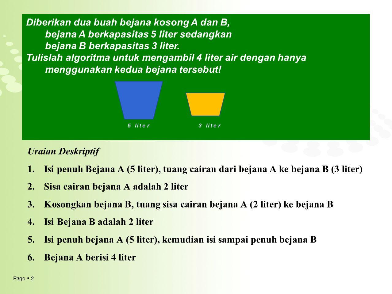 Page  3 Jawaban latihan Algoritma Luas_Segitiga {Menghitung Luas segitiga dengan input dari piranti masukan yaitu alas dan tinggi} Deklarasi alas,tinggi : integer Deskripsi read(alas) read(tinggi) luas  (alas * tinggi)/2 write(luas) Buatlah algoritma untuk menghitung luas segitiga .