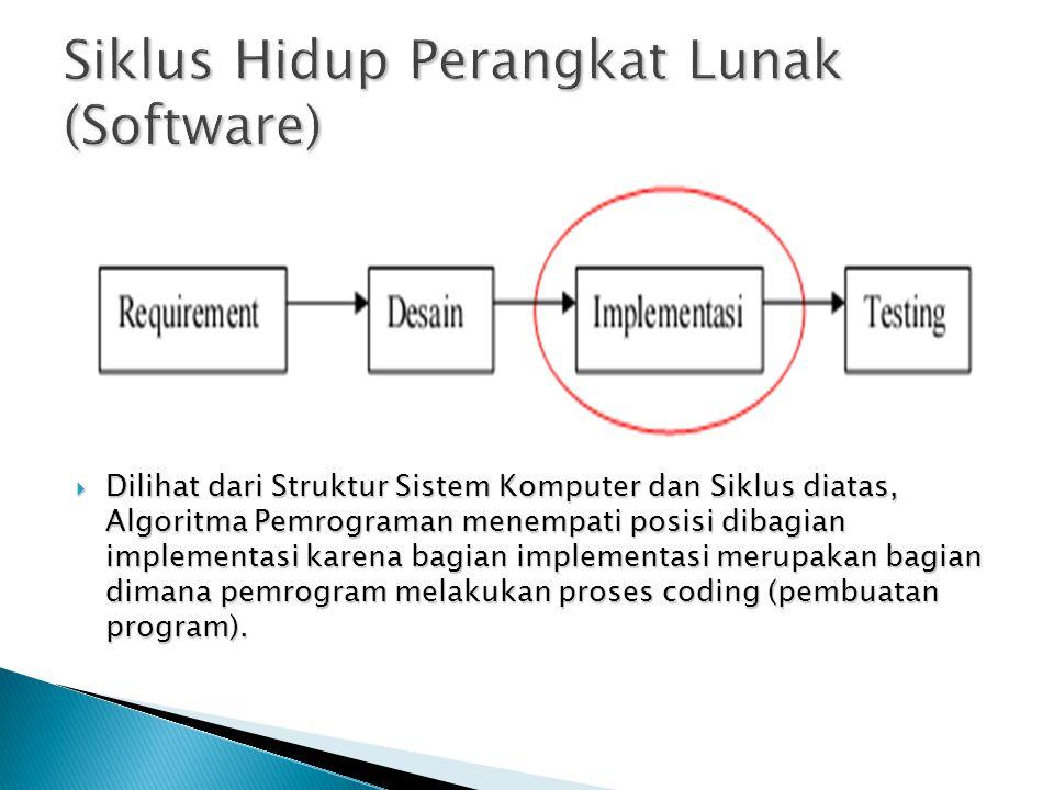 Siklus Hidup Perangkat Lunak (Software)  Dilihat dari Struktur Sistem Komputer dan Siklus diatas, Algoritma Pemrograman menempati posisi dibagian imp